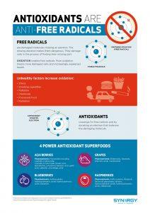 antioxidants-infographic-en